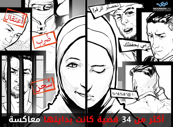 Sexual Harassment in Libya